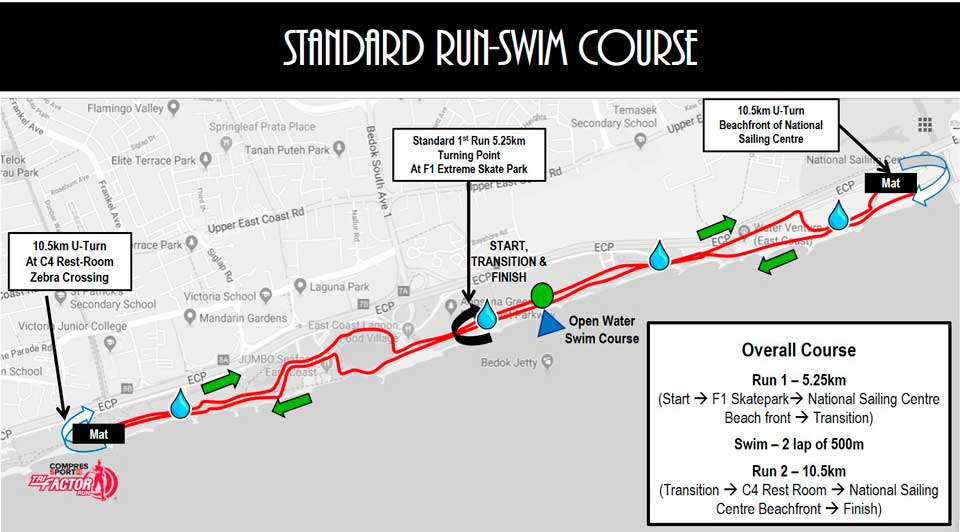 TRI-FACTOR SINGAPORE RUN & RUN-SWIM CHALLENGE | Triathlon National